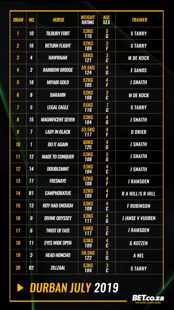 Greyville racecourse durban july betting legal betting sites in us